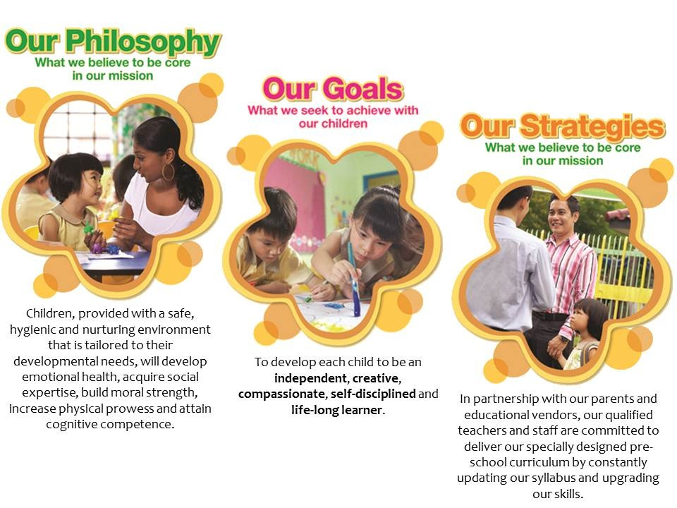 Our Philosophy - What we believe to be core in our mission: Children, provided with a safe, hygienic and nurturing environment that is tailored to their developmental needs, will develop emotional health, acquire social expertise, build moral strength, increase physical prowess and attain cognitive competence. Our Goals - What we seek to achieve with our children: To develop each child to be independent, creative, compassionate, self-disciplined and a life-long learner. Our Strategies - How we plan to achieve our goals: In partnership with our parents and educational vendors, our qualified teachers and staff are committed to deliver our specially designed pre-school curriculum by constantly updating our syllabus and upgrading our skills.